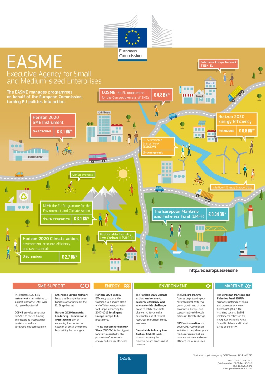 EASME_infographics_WIP-13a