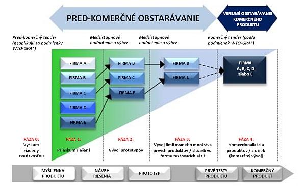 pcp-scheme