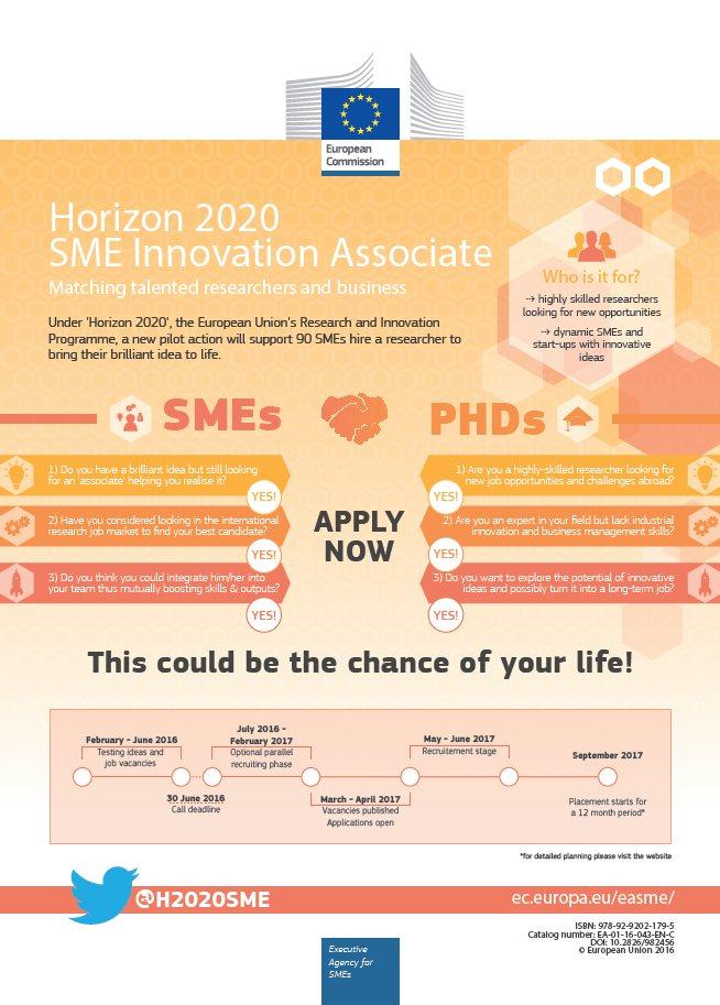 SME_Associate