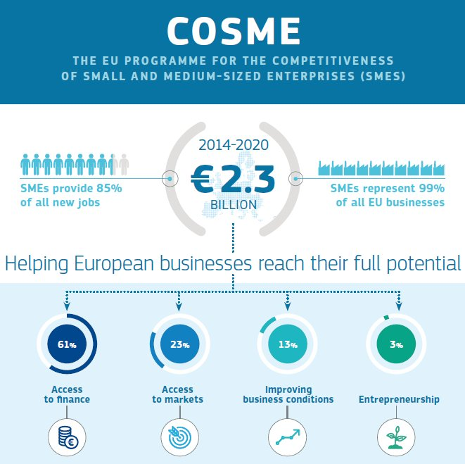 cosme_infographics