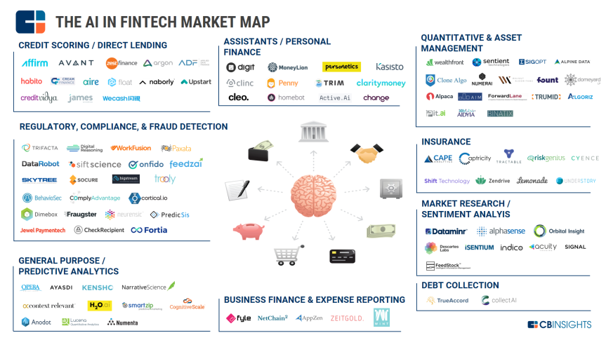 ai-in-fintech-market-map-image3