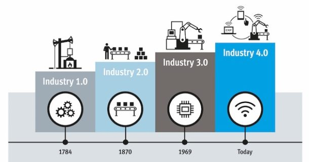 industry-4-0-infographic-610x321