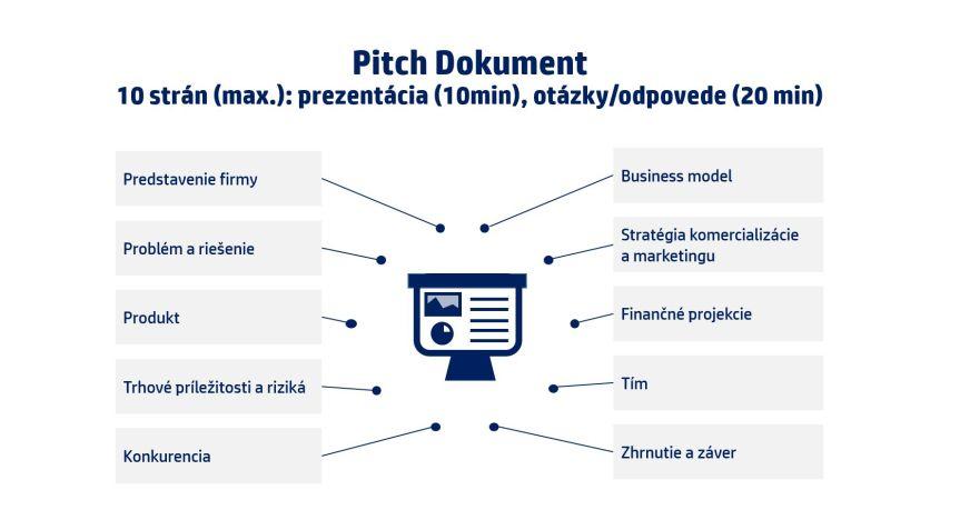 pitch-doc