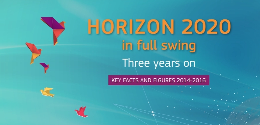 h2020-keyfact-2014-2016