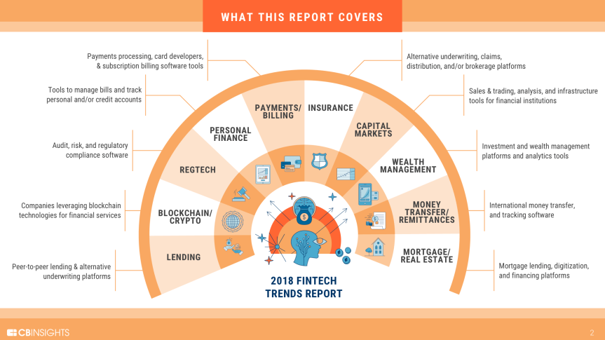 180120-fintech-report-intro-v2
