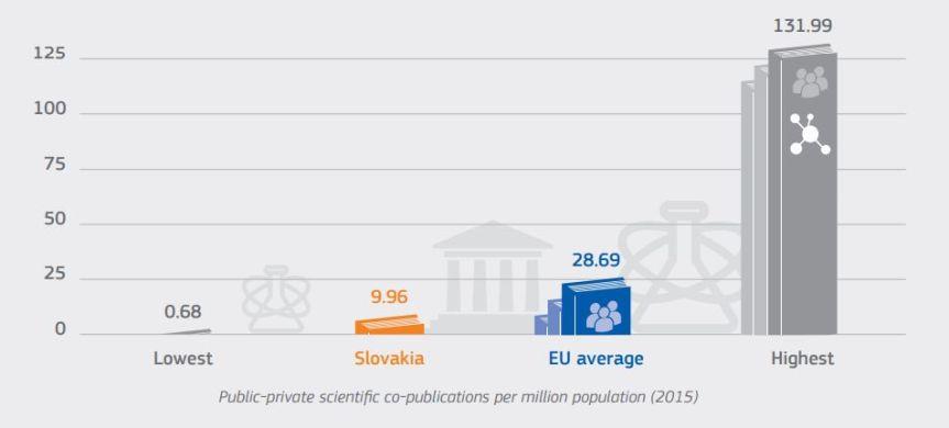 sk2017-05-industry-academia