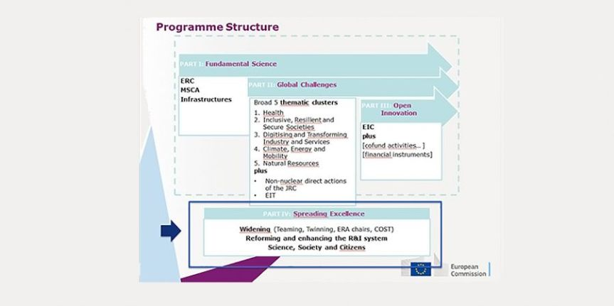 fp9-structure-2018-03