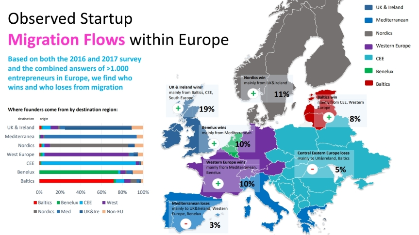 startup-heatmap-migration