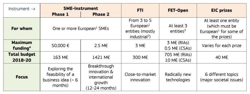 eic-pilot-instruments-2018