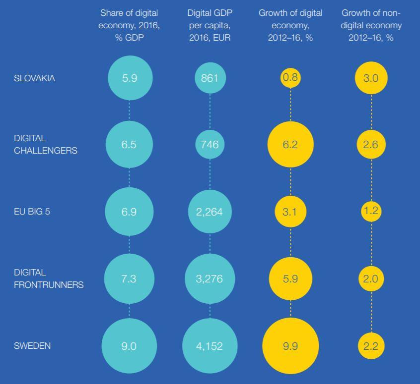 sk-digital-economy