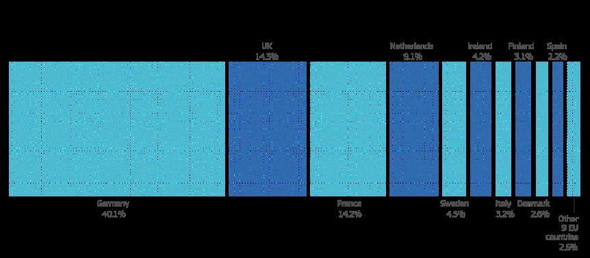 eu-rd-scoreboard-2018-countries-eu.png