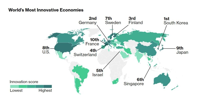 bloomberg-most-innovative-economies-2019