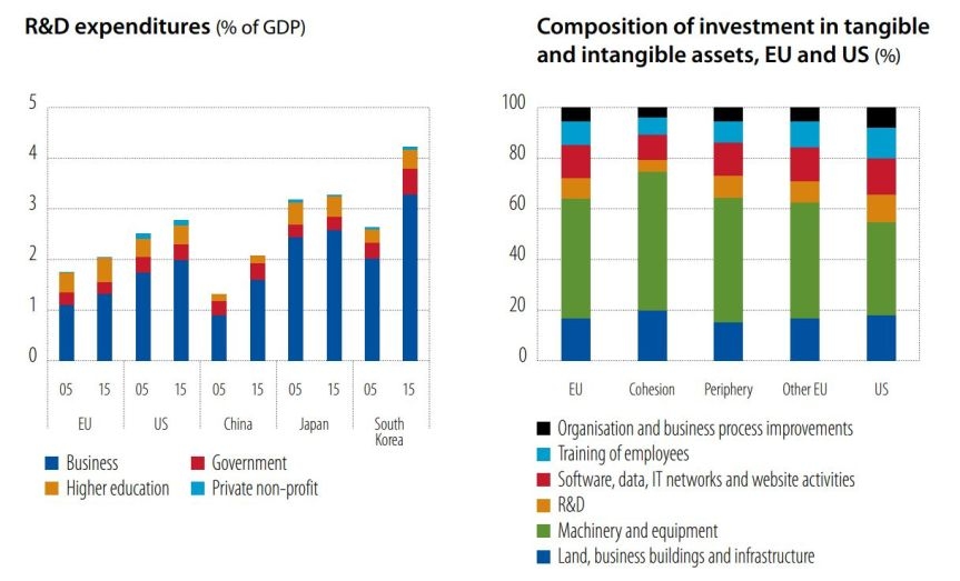 eib-investment-report-2019-01