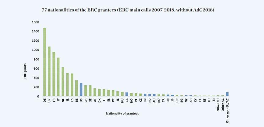 erc-2018-chart-01