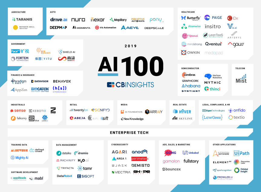 AI-100-2019-2