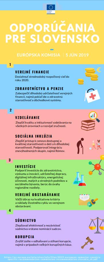 eu-semester-sk-2019-06