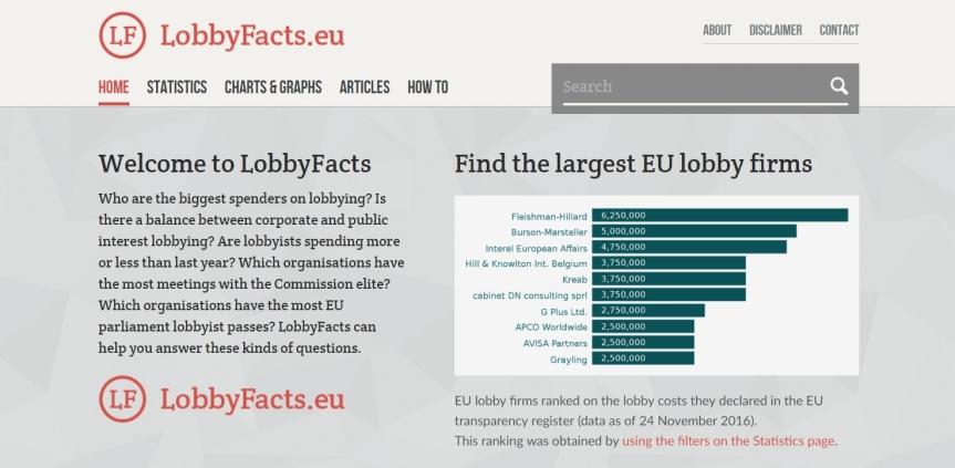 lobby-facts