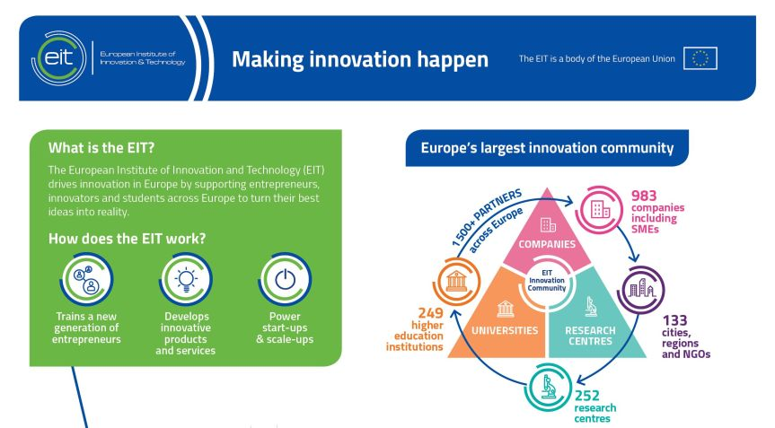 eit-infographic-partial