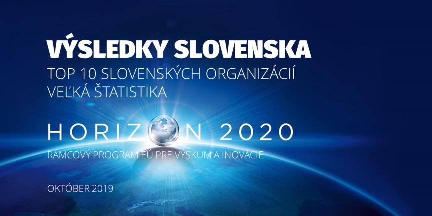 Ako Slovensku (ne)darí v rámcovom programe Horizont 2020. Pozrite si veľkú štatistiku a topúčastníkov