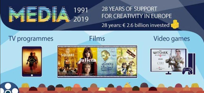 media-1991-2019