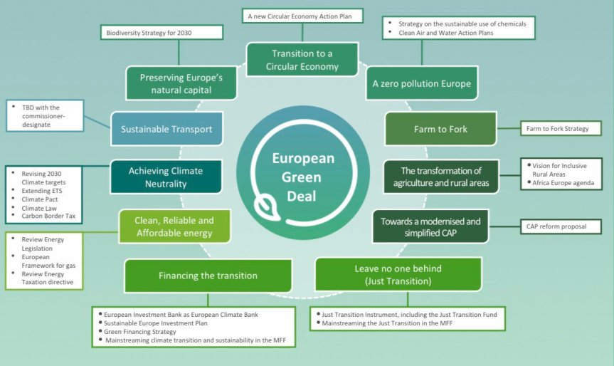 eu-green-deal