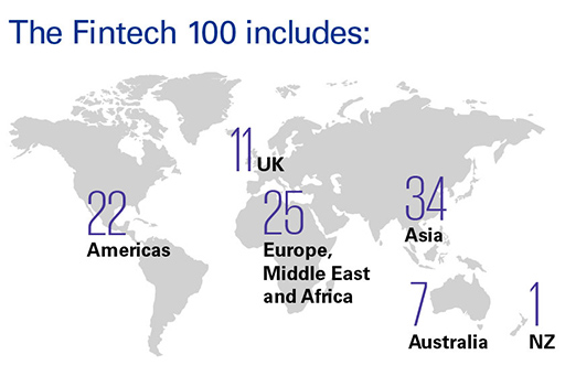 fintech100-2019-map