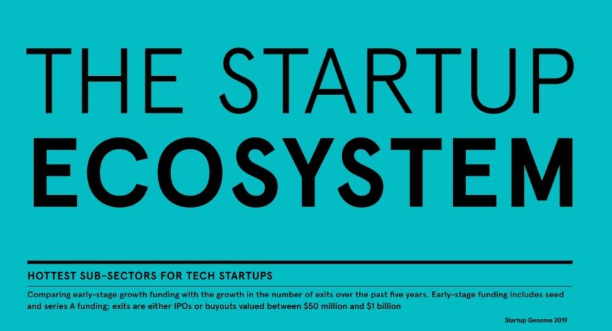 startup-ecosystem-infogr
