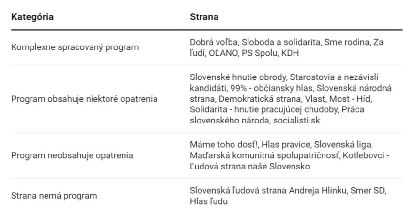 sovva-volby-2020