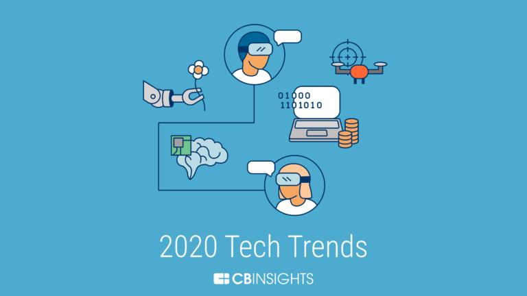 2020-tech-trends