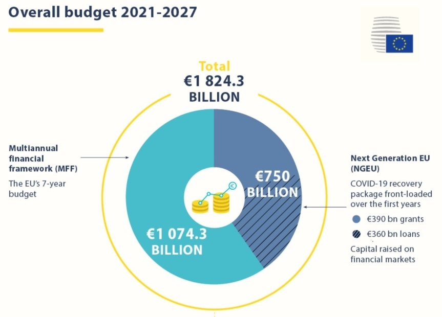 eu-budget-2021-27